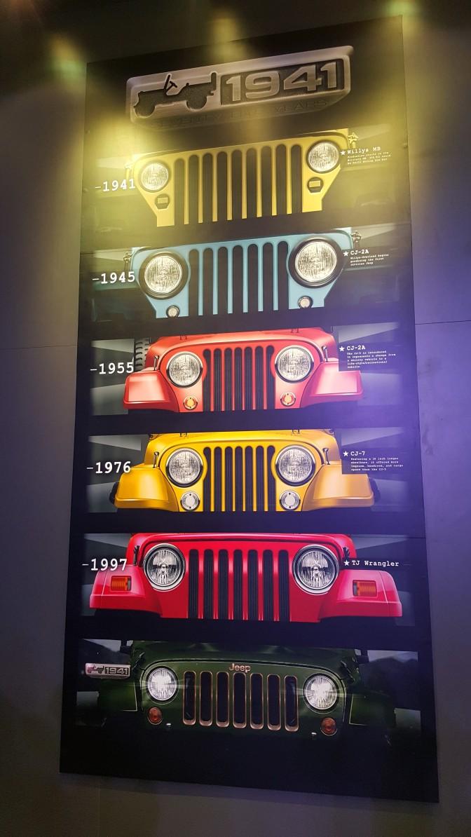 AutoExpo 2016-Delhi